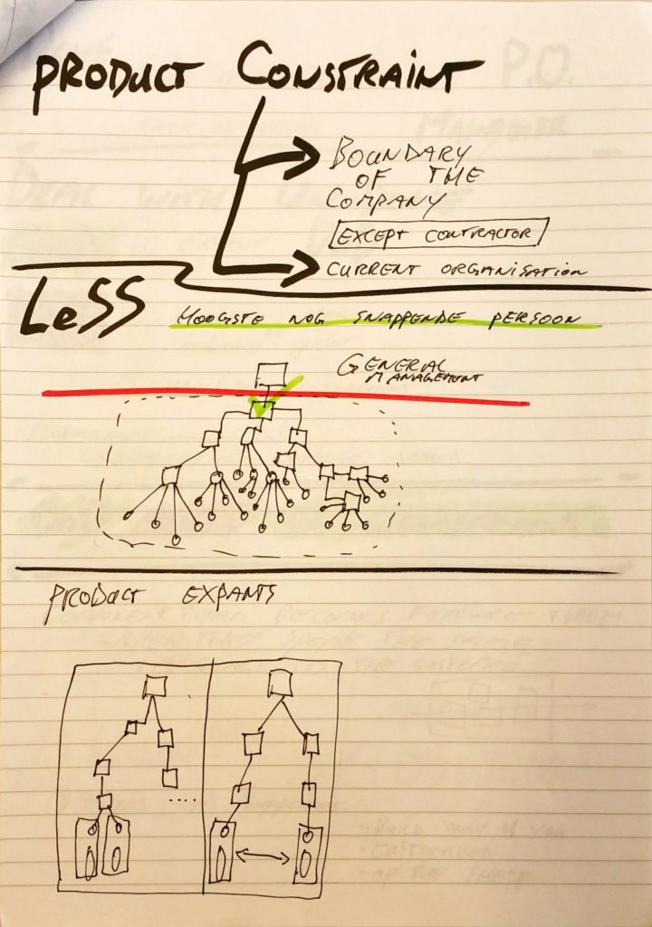 less-notes-7